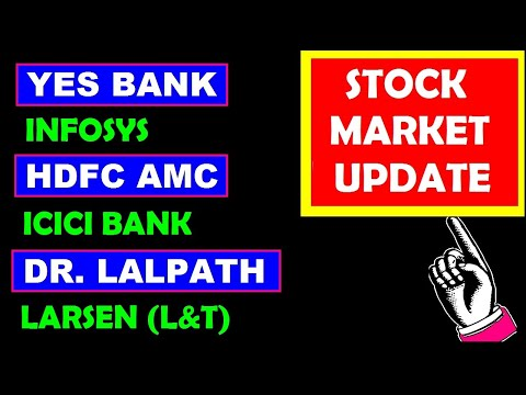 (infosys) (Yes Bank) (ICICI Bank) (HDFC AMC) (Dr lalpath) (L&T) stock market latest news by SMkC