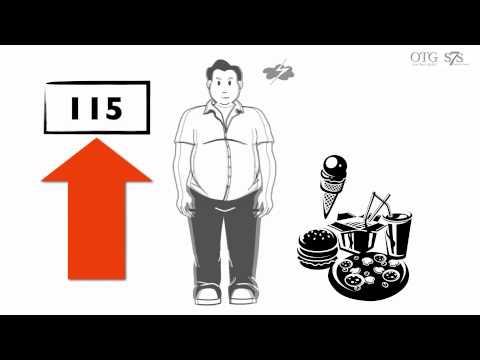 Bodifleks Video für die russische Abmagerung