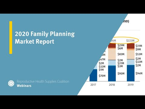 2020 Family Planning Market Report