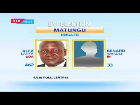 Developing: FORD-Kenya candidate leading in votes cast in 13 out of polling centres in Matungu