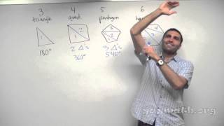 Geometry – Angles of Polygons