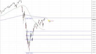 Wall Street – Es bleibt spannend!