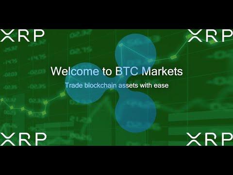 Kada yra geriausias laikas pirkti bitcoin