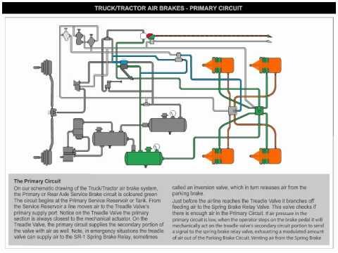 Freightliner M2 Air ke Plumbing Diagram | Licensed HVAC ... on