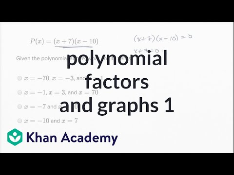 Polynomial factors and graphs — Basic example (video