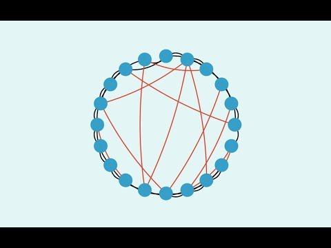 Diagrame de îmbunătățire a vederii