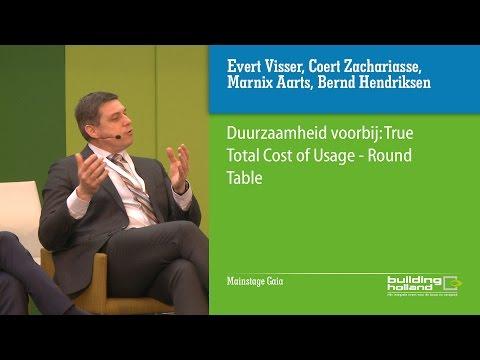 Duurzaamheid voorbij: True Total Cost of Usage