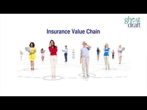 mp4 Insurance Value, download Insurance Value video klip Insurance Value