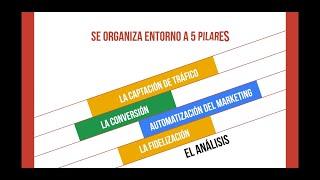 Gruposolutionss - Video - 1