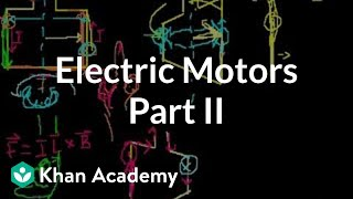 Magnetism 10: Electric Motors