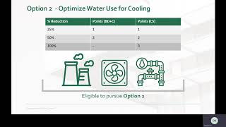 Water Efficiency Credit – Optimize Process Water Use