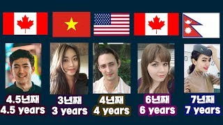 🇰🇷 Why do some foreigners choose to stay in South Korea long term? 🇰🇷