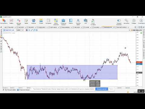 Торговые стратегии бинарных опционов 2015