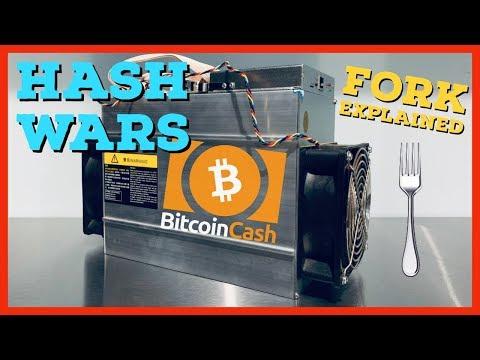 Bitcoin už akciją
