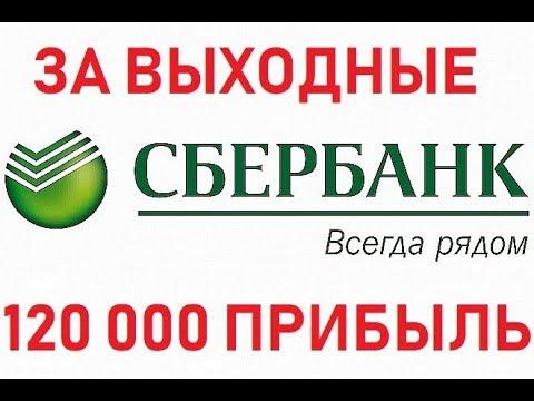 Брокер сбербанк официальный сайт торговые