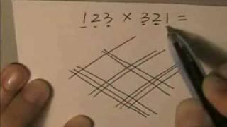 Multiplication Maya