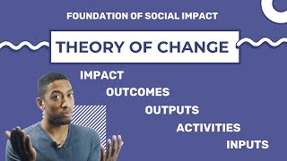 Theory of Change 🌍 Outcome vs Output 🌍 Foundation for Social Impact Measurement