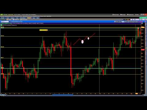 Introduction to binary options trading