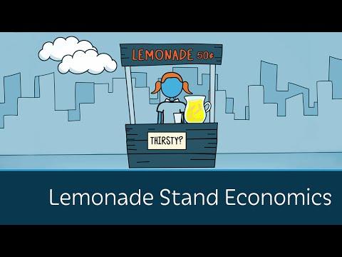 , title : 'Lemonade Stand Economics