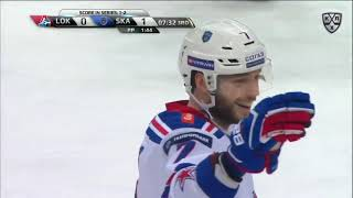 Daily KHL Update - March 19th, 2019 (English)