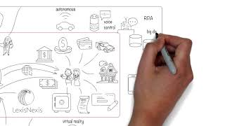 How Business Architecture Can Help Strategy Formulation