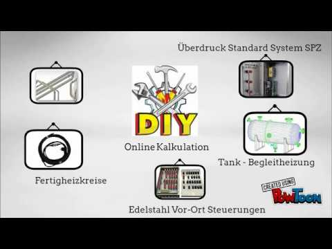 Online Tools im Video