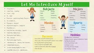 How to Introduce Yourself !!! How to Give Self Introduction in English with Examples