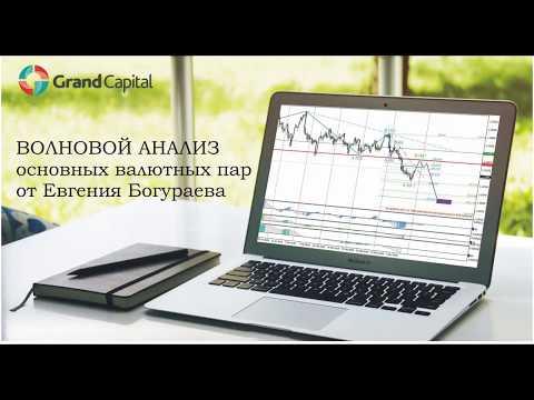 Волновой анализ основных валютных пар 10–16 августа