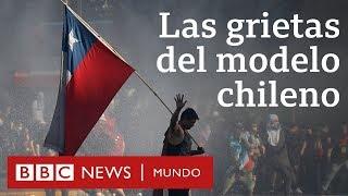 COLAPSO DEL MODELO NEOLIBERAL EN CHILE