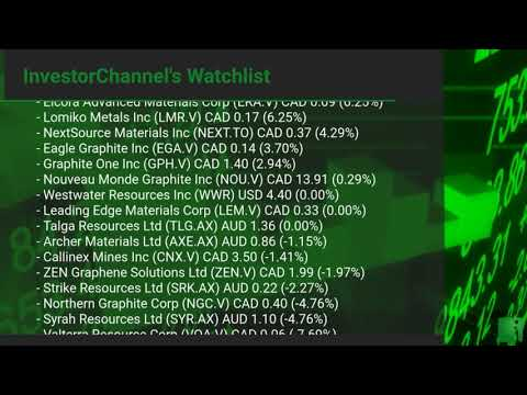 InvestorChannel's Graphite Watchlist Update for Thursday, April, 22, 2021, 16:00 EST
