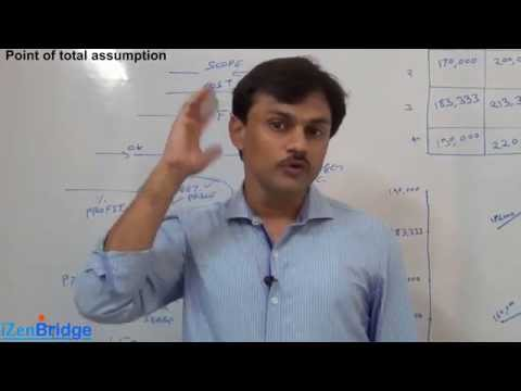 Project Management Professional (PMP)® Exam FAQs - Point of ...