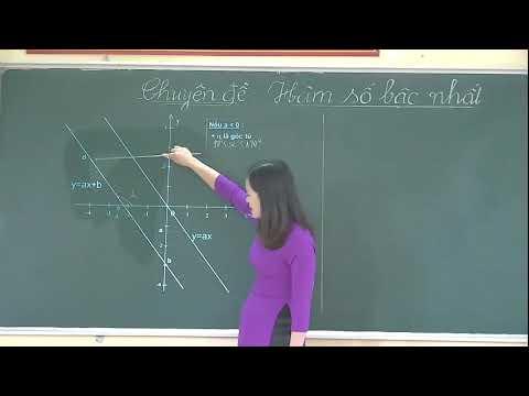 Môn Toán khối 9 - Hàm số bậc nhất - GV Ngô Thị Thu Hà - Trường THCS Nông Tiến