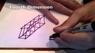 5 Dimensions Explained