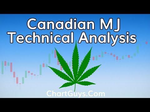 Marijuana Stocks Technical Analysis Chart 2/20/2019 by ChartGuys.com