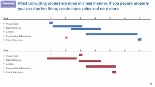 How you should prepare for a consulting project?