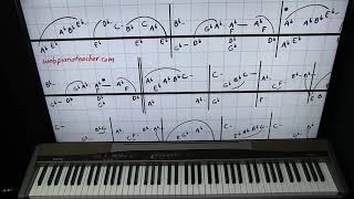 The Commodores Piano Lesson