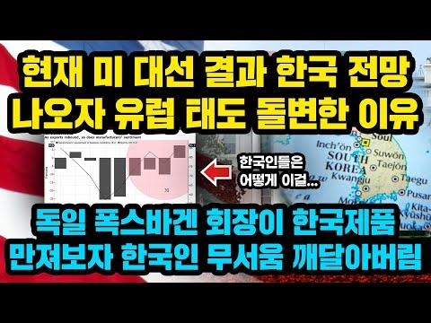 현재 미 대선 결과 따른 한국전망 나왔는데 유럽태도가 돌변한 이유