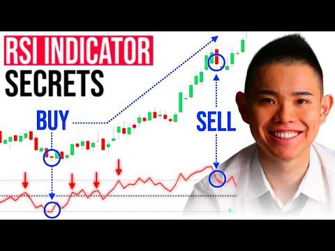 Kaip prekiauti opcionais pagal ig indeksą
