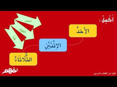 أيام الأسبوع  - الرياضيات - للصف الأول الابتدائي - الترم الثاني - المنهج المصري - نفهم