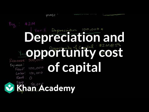 Depreciation and opportunity cost of capital (video) Khan Academy