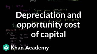 Depreciation and Opportunity Cost of Capital