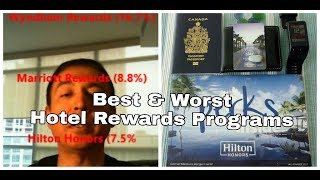 | 3 Best & Worst Rewarding Hotel Loyalty Programs | Which Hotel Gives Most Return? |