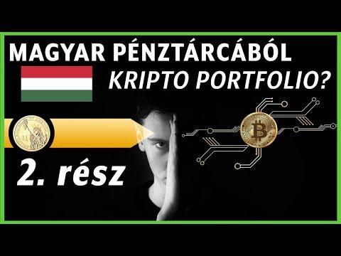 Btc díj 2021