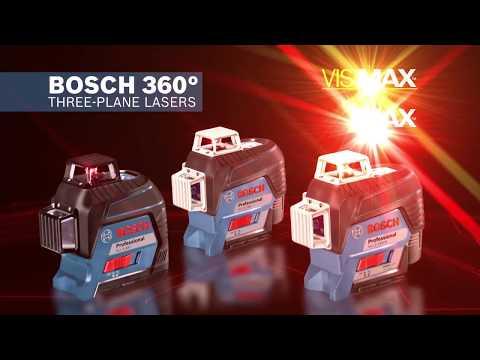 Vidéo de 360? Laser lignes de nivellement et d'alignement connecté à trois plans à 360°