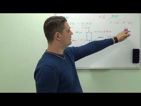 Рейтинг брокеров 2019 тюмень