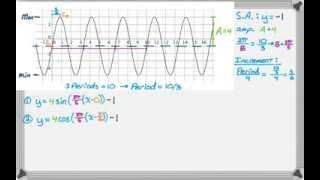 Solving trigonometric equations easy most popular videos writing sine and cosine equations from graphs ccuart Gallery