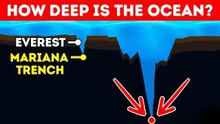 How Deep Is the Ocean In Reality?
