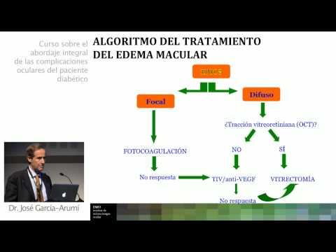 Uso de Humalog insulina
