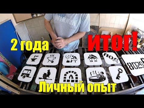 Производство в гараже ИТОГИ 2-х лет!