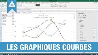 Tuto : Les Graphiques Courbes - Excel, PowerPoint Et Word